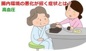 腸内環境 血圧
