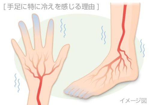 手足の冷え