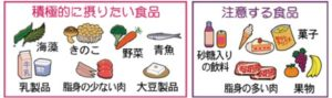 脂肪肝を減らす食事