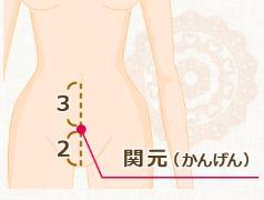 子宮筋腫ツボ