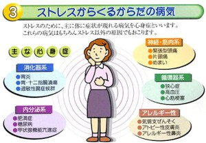 出典:神奈川県国民健康保険団体連合会