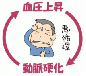 高齢者の高血圧
