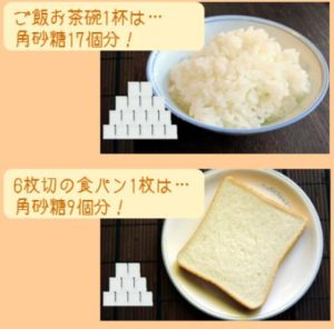 炭水化物と角砂糖の比較