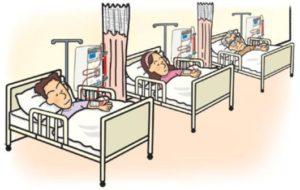 人工透析治療