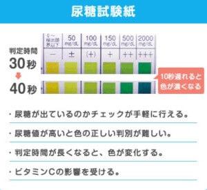 出典:タニタ電子尿糖計