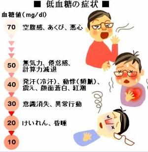 出典:uemura-clinic.com