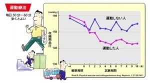 出典:大日本住友製薬