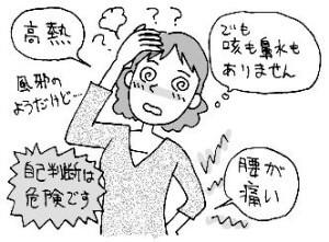 腎盂腎炎の症状